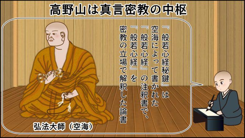 高野山は真言密教の中枢、『般若心経秘鍵』は 空海によって書かれた 『般若心経』の注釈書で、 『般若心経』を 密教の立場で解釈した論書。